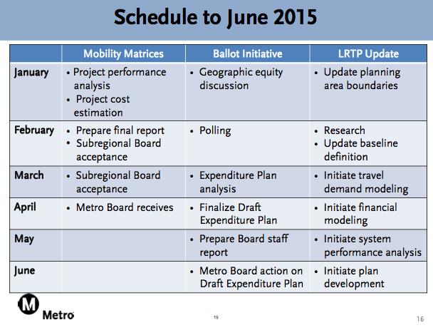 Metro Schedule thru June 2015